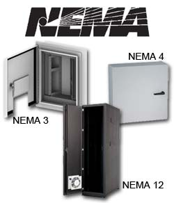 NEMA Enclosure Ratings for Electrical Equipment