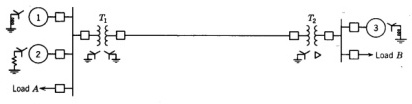 Single line diagram of an electric power system