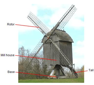 German Wind Turbine