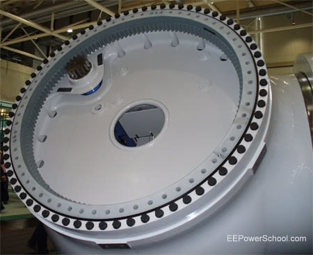 Connection of Wind Power Plant Components: Rotor-hub connection
