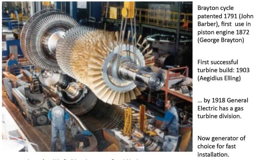 Thermodynamic cycle of a gas turbine