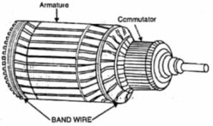 Winding of a DC motor
