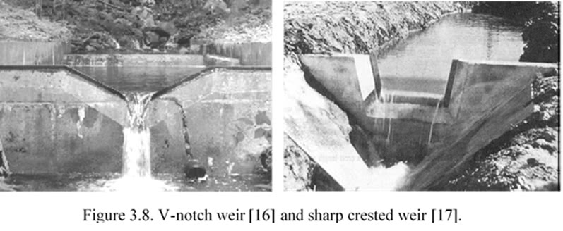 Different methods for water flow rate measurement of a hydro power plant