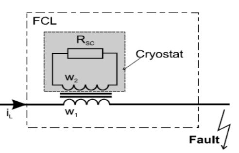 Inductive Type Superconducting Fault Current Limiter