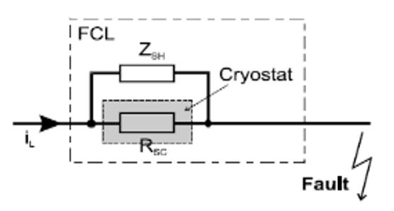 Resistive Type Superconducting Fault Current Limiter