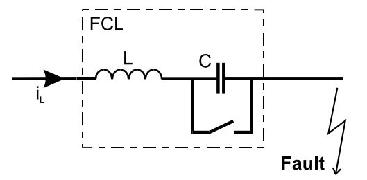 Resonance type Solid state Fault Current Limiter