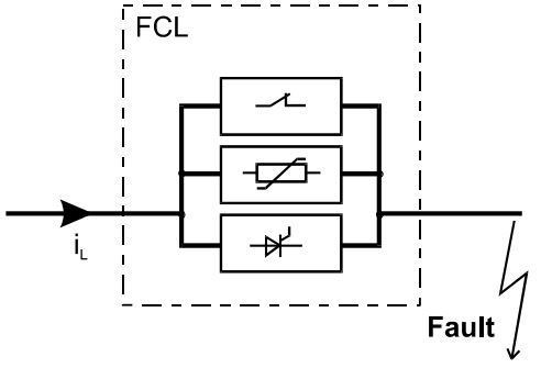 Serial type Solid state Fault Current Limiters
