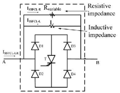 Bridge type Solid state Fault Current Limiters