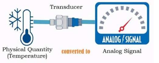 a temperature sensors and transducers